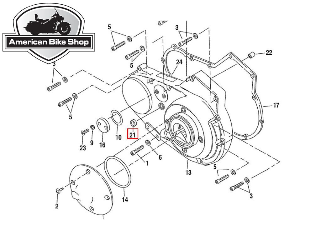 harley belt drive kits