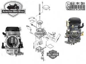 Mikuni Carburetor Adjustments