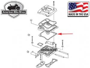Snake Wiring Diagram besides Scrum moreover Harley Davidson Golf Cart together with Wiring Diagram For Harley Davidson Panhead besides Wiring Diagram Nexus. on harley davidson golf cart wiring diagram